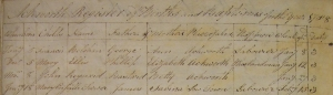 Ackworth baptisms 1788