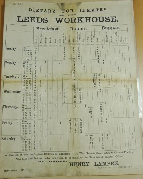 Workhouse Diet Sheet, 1877, PL/5/16/11